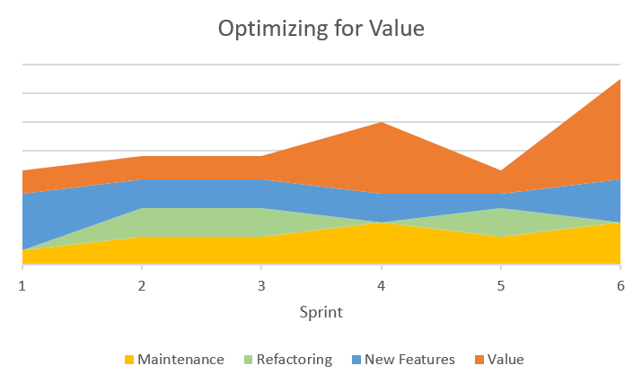 Optimizing_for_Value